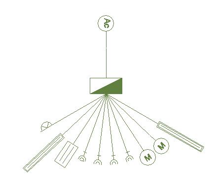 Distribucion con forma de abanico forex