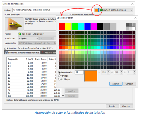 Asignación color a métodos de instalación