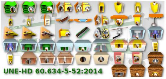 UNE HD 60364-5-52:2014