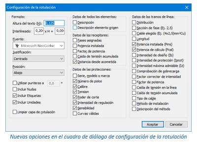 Cuadro de diálogo de selección de las opciones de rotulación