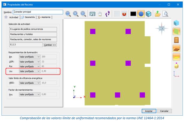 Comprobación de los valores límite de uniformidad en cada recinto
