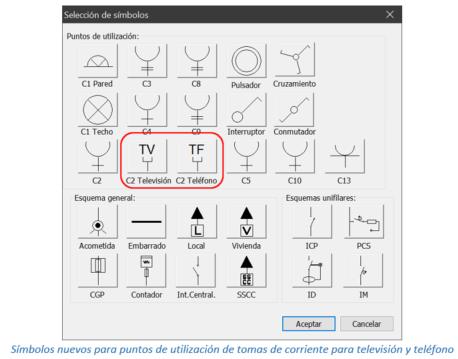 Símbolos nuevos para puntos de utilización de tomas de corriente para televisión y teléfono