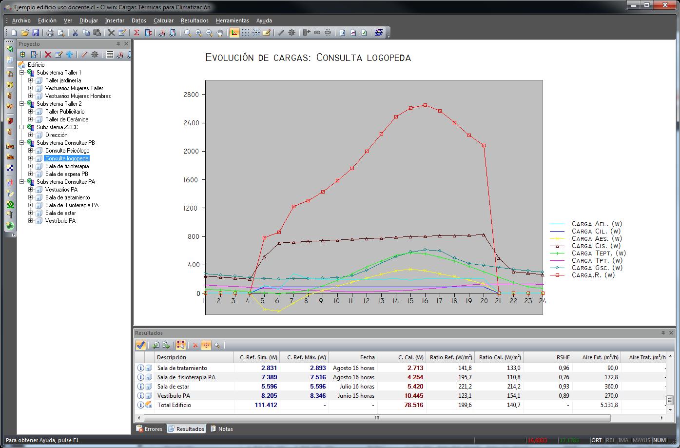 CLwin.Gráfico de carga