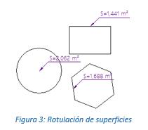 Rotulación de superficies