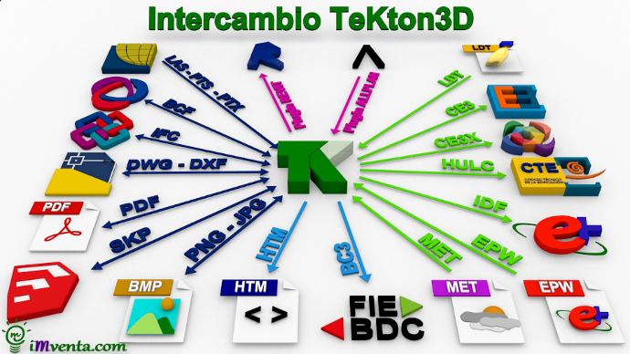 TeKton3D se comunica a través de más de 30 formatos distintos