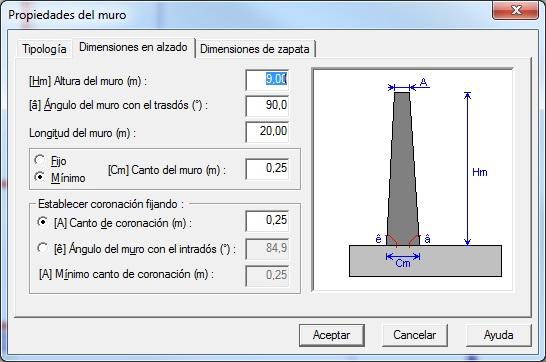 Dimensiones mínimas