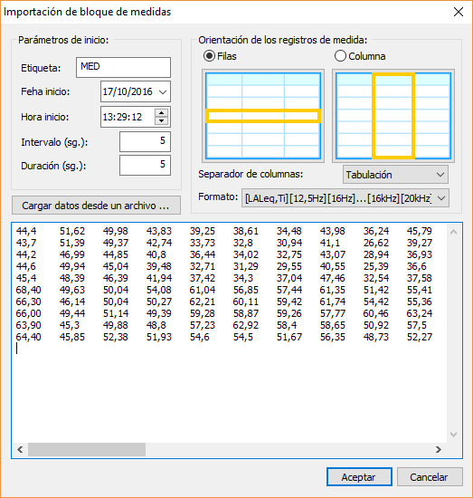Cuadro de datos para la importación de registros de medida