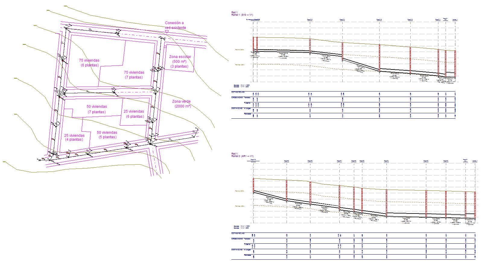 Visualizar perfiles longitudinales