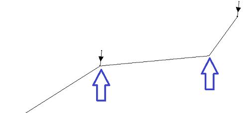 Diseño red