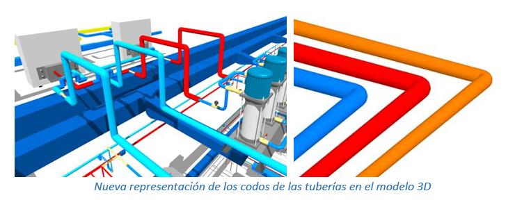 Nueva representación de codos en instalaciones de tuberías