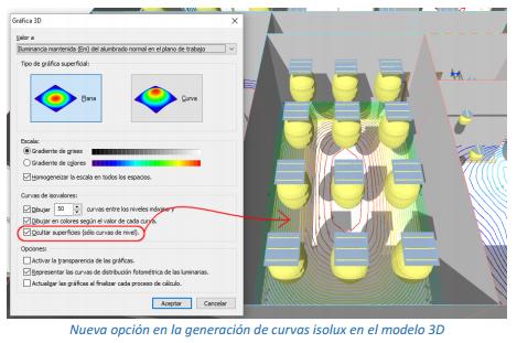 Nueva opción para la generación de gráficas 3D de curvas isolux