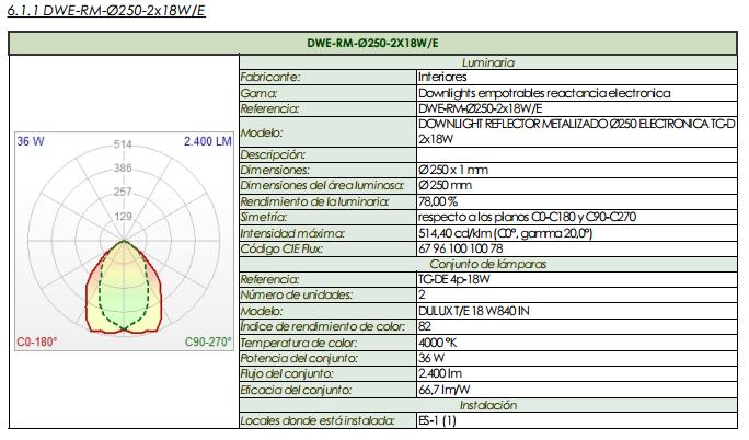 Listado de luminarias usadas