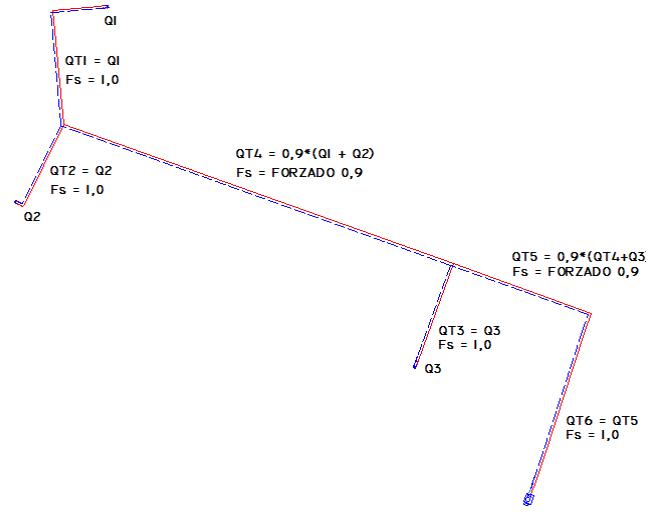 Ejemplo de aplicación de los factores de simultaneidad