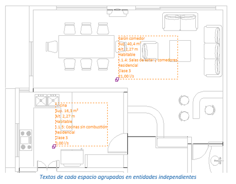 Rotulación de espacios mediante punteros multitexto