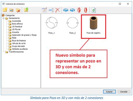 Símbolo para Pozo en 3D y con más de 2 conexiones