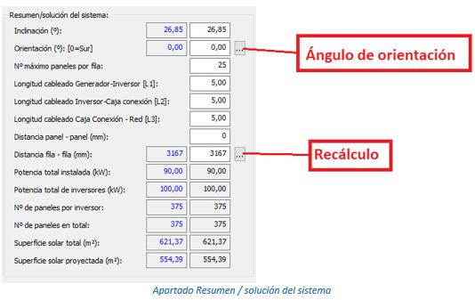 Resumen / Solución del sistema