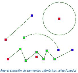Representación de elementos alámbricos seleccionados