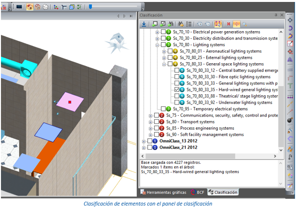Clasificación de los elementos de una instalación