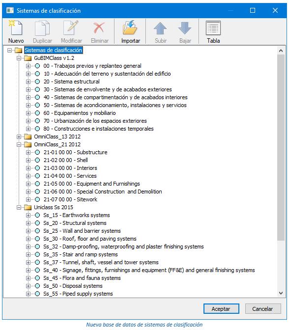 Nueva base de datos de sistemas de clasificación