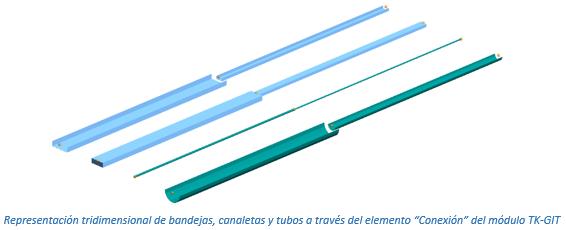 """Representación tridimensional de bandejas, canaletas y tubos a través del elemento """"Conexión"""" del módulo TK-GIT"""