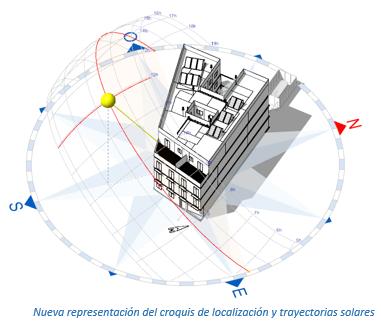 Nueva representación del croquis de localización y trayectorias solares