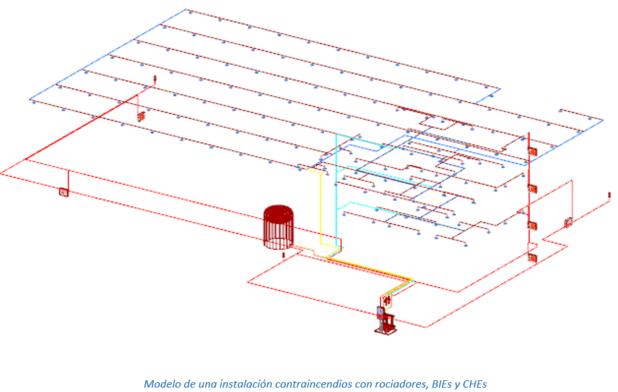 Modelo de una instalación contraincendios