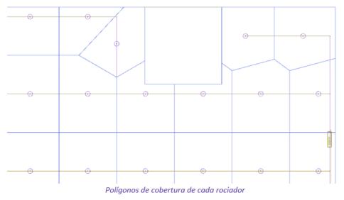 Polígonos de cobertura de los rociadores