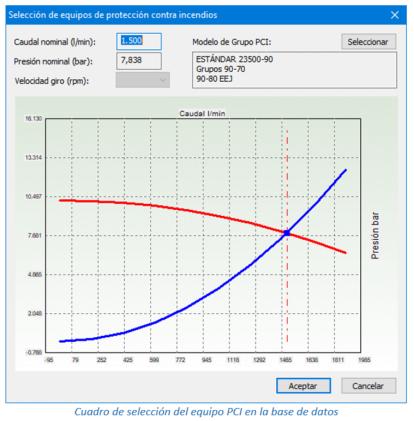 Cuadro de selección del equipo PCI en la base de datos