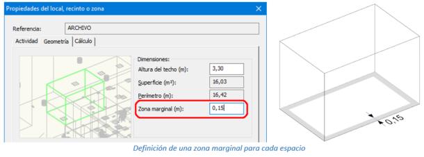 Definición de una zona marginal para cada espacio