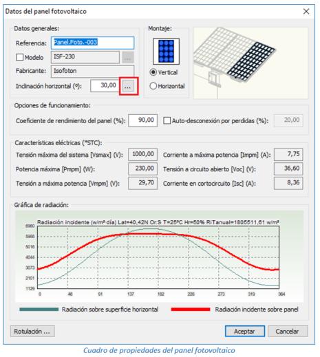 Cuadro de propiedades del panel fotovoltaico