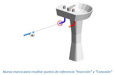 """Nueva marca para resaltar puntos de referencia """"Inserción"""" y """"Conexión"""""""