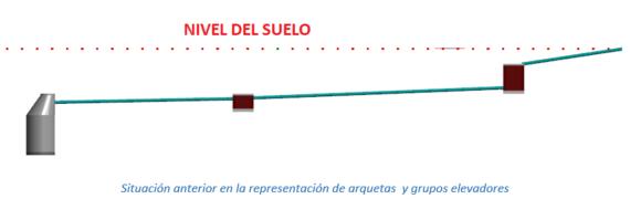 Situación anterior en la representación de arquetas y grupos elevadores