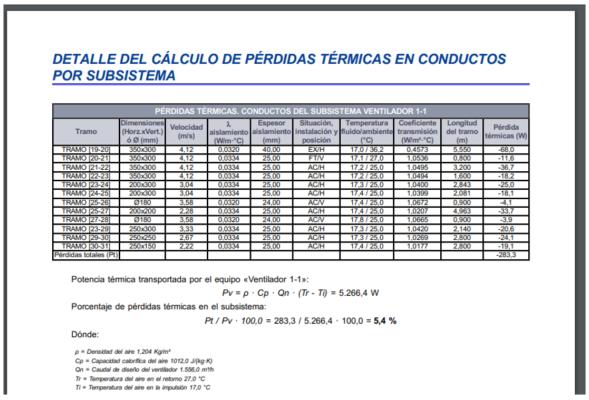 Detalles del cálculo de pérdidas térmicas en conductos por subsistema