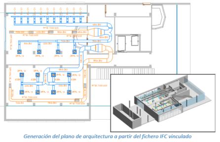 Generación del plano de arquitectura a partir del fichero IFC vinculado