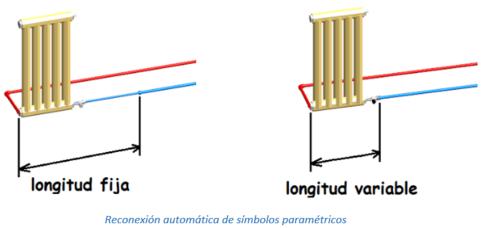 Reconexión automática de símbolos paramétricos