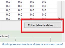 Botón para la entrada de datos de consumo anual