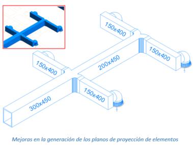 Mejoras en la generación de los planos de proyección de elementos