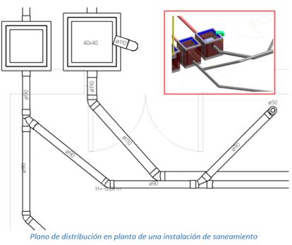 Plano de distribución en planta de una instalación de saneamiento