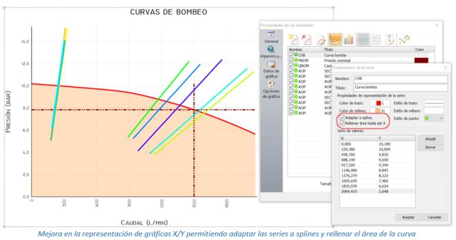 Mejora en la representación de gráficas X/Y permitiendo adaptar las series a splines y rellenar el área de la curva