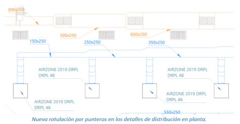 Nueva rotulación por punteros en los detalles de distribución en planta.