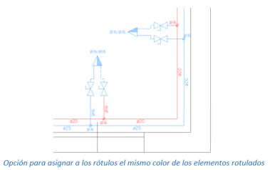 Opción para asignar a los rótulos el mismo color de los elementos rotulados