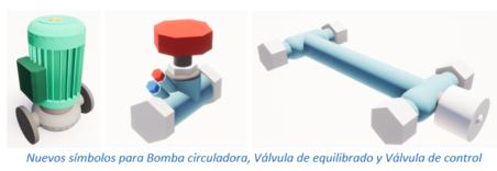 Nuevos símbolos para Bomba circuladora, Válvula de equilibrado y Válvula de control
