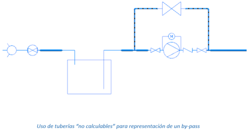 """Uso de tuberías """"no calculables"""" para representación de un by-pass"""