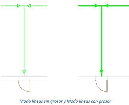 Modo líneas sin grosor y Modo líneas con grosor