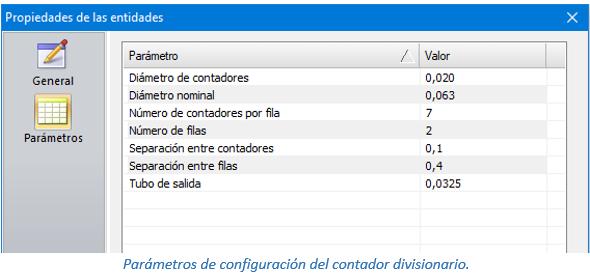 Parámetros de configuración del contador divisionario