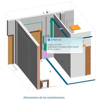 TK-BT Dimensiones de las canalizaciones