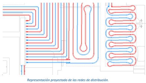 Proyección de las redes de distribución