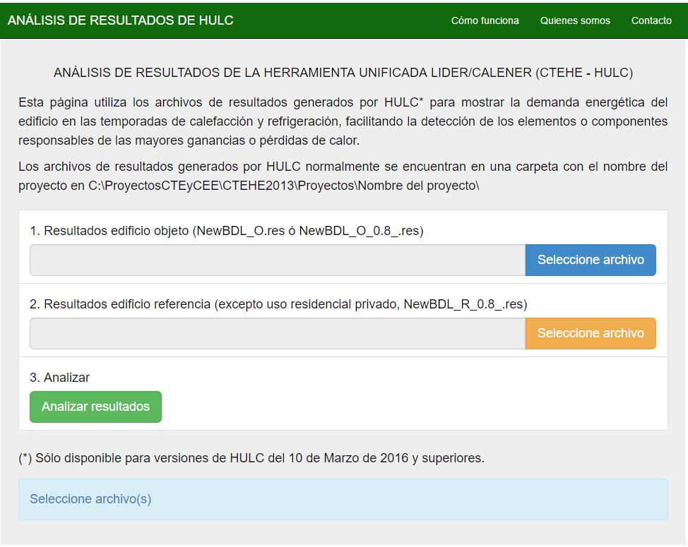 Análisis de resultados de HULC