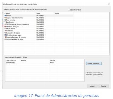 Panel de administración de permisos