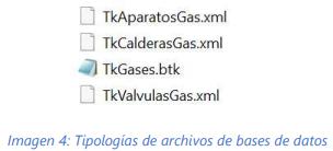 Tipologías de archivos de bases de datos